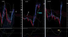 Trendoption(7.22)