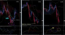 Trendoption(7.24)