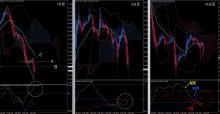 Trendoption(8.3)