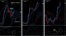 Trendoption(9.22)