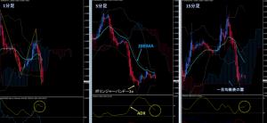 トレードラッシュ60(2.13)