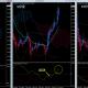 今週も円安・ドル高が有力か?